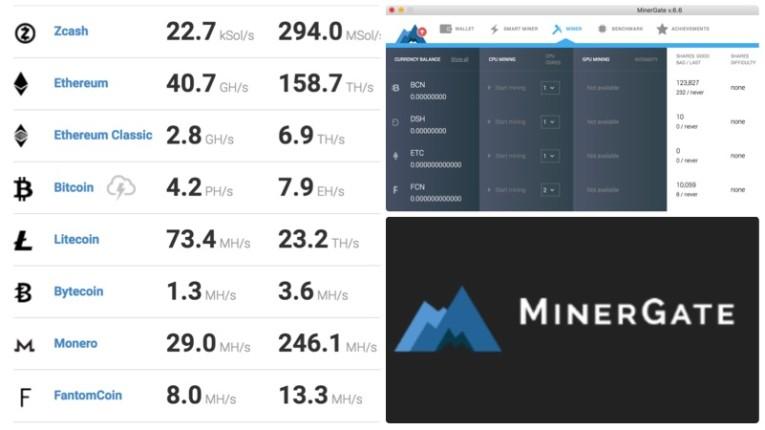 minergate screenshot