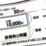 夫婦老後資金2000万円必要 → 老後が死語の国へ